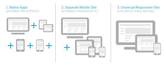 hwt_blog_responsive_design_555_1